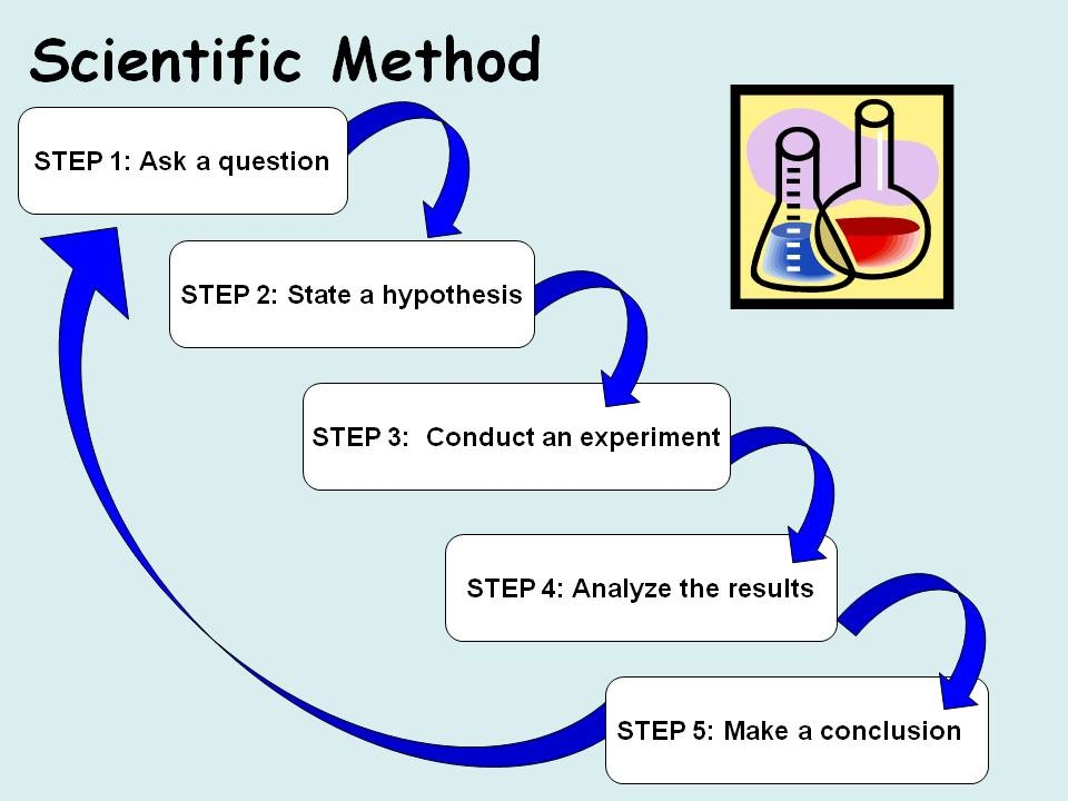 Research design and methodology sample